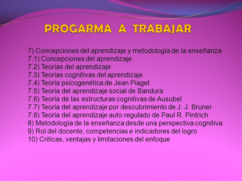 7) Concepciones del aprendizaje y metodología de la enseñanza 7.1) Concepciones del aprendizaje 7.2) Teorías del aprendizaje 7.3) Teorías cognitivas d