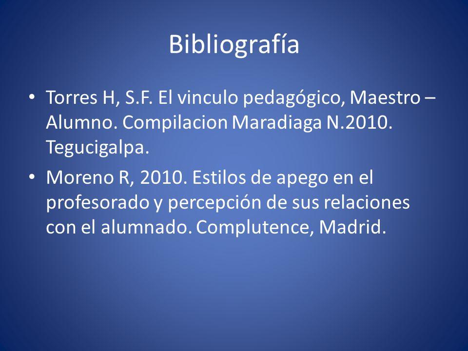 Bibliografía Torres H, S.F. El vinculo pedagógico, Maestro – Alumno. Compilacion Maradiaga N.2010. Tegucigalpa. Moreno R, 2010. Estilos de apego en el