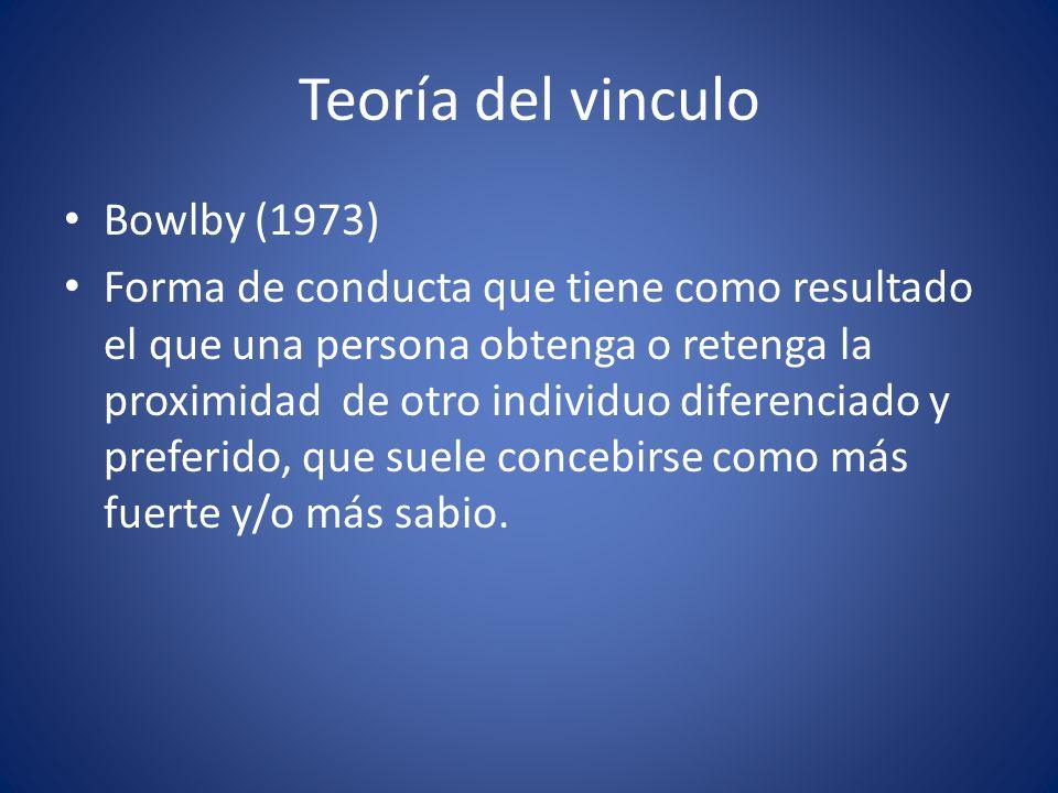 Teoría del vinculo Bowlby (1973) Forma de conducta que tiene como resultado el que una persona obtenga o retenga la proximidad de otro individuo difer