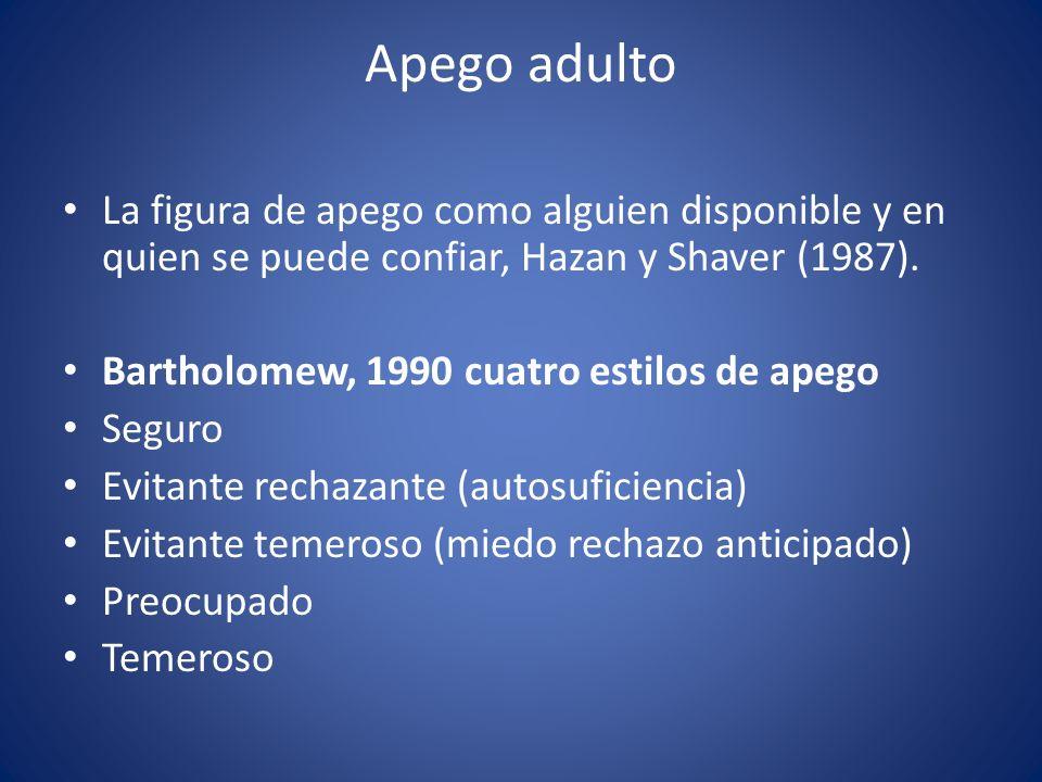 Apego adulto La figura de apego como alguien disponible y en quien se puede confiar, Hazan y Shaver (1987). Bartholomew, 1990 cuatro estilos de apego
