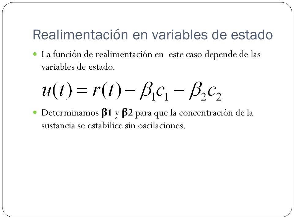 Realimentación en variables de estado La función de realimentación en este caso depende de las variables de estado. Determinamos β 1 y β 2 para que la