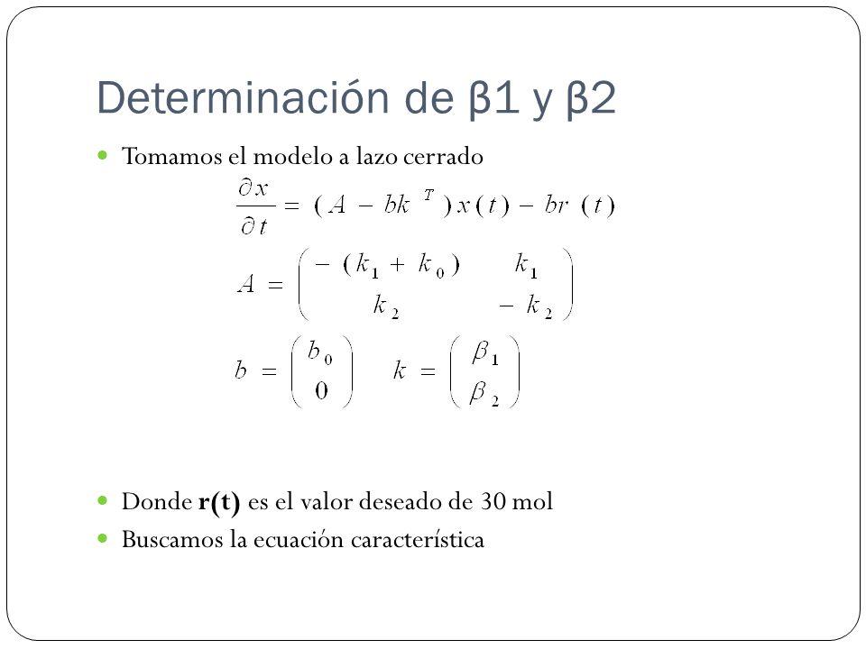 Determinación de β 1 y β 2 Tomamos el modelo a lazo cerrado Donde r(t) es el valor deseado de 30 mol Buscamos la ecuación característica