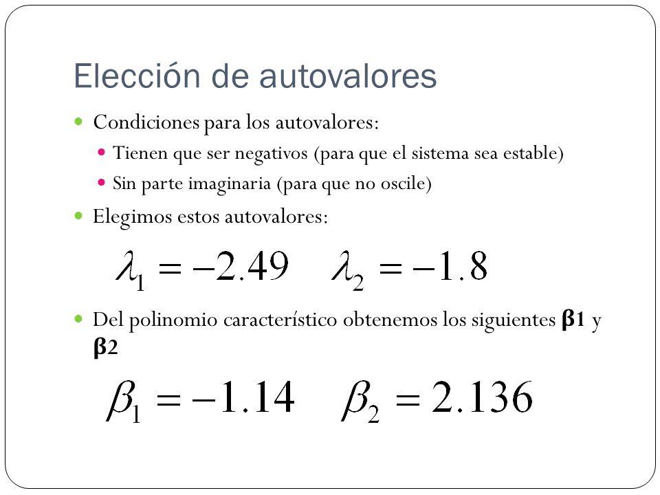 Elección de autovalores Condiciones para los autovalores: Tienen que ser negativos (para que el sistema sea estable) Sin parte imaginaria (para que no