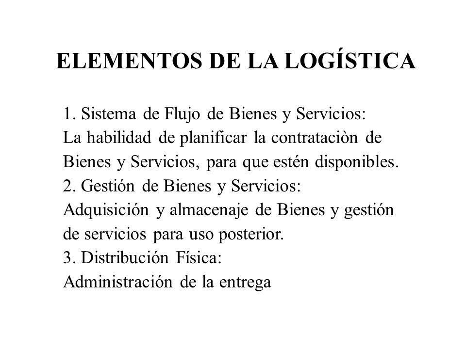 1. Sistema de Flujo de Bienes y Servicios: La habilidad de planificar la contrataciòn de Bienes y Servicios, para que estén disponibles. 2. Gestión de