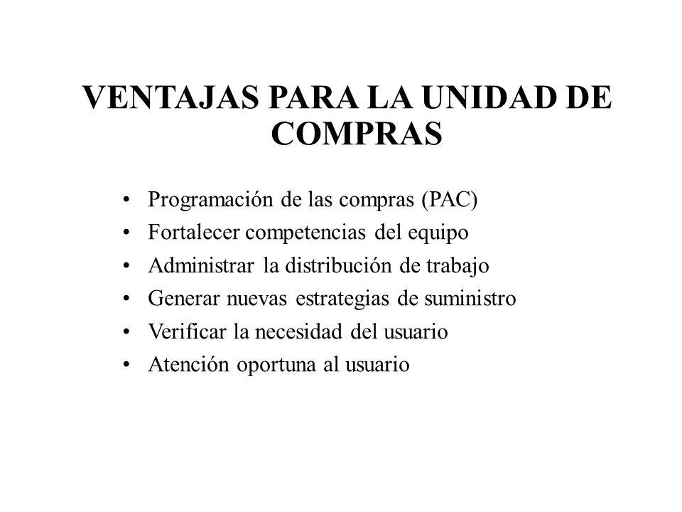 Programación de las compras (PAC) Fortalecer competencias del equipo Administrar la distribución de trabajo Generar nuevas estrategias de suministro V