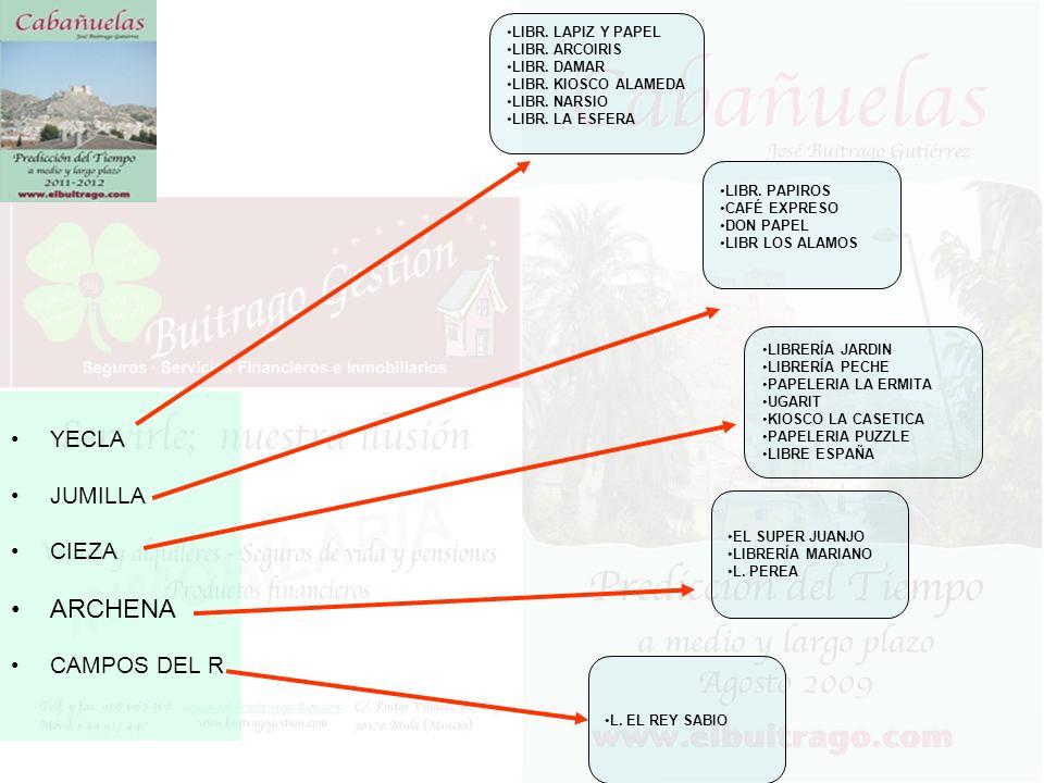 1.PALENCIA 2.PONTEBEDRA 3.SALAMANCA 4.STA C.