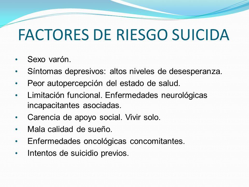 FACTORES DE RIESGO SUICIDA Sexo varón. Síntomas depresivos: altos niveles de desesperanza. Peor autopercepción del estado de salud. Limitación funcion