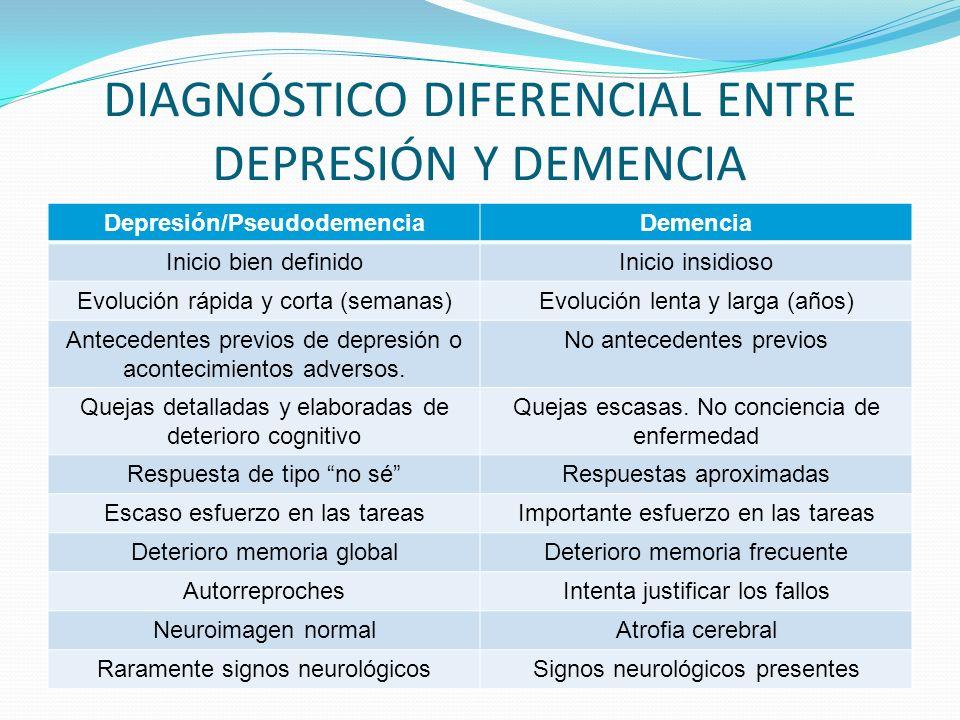 DIAGNÓSTICO DIFERENCIAL ENTRE DEPRESIÓN Y DEMENCIA Depresión/PseudodemenciaDemencia Inicio bien definidoInicio insidioso Evolución rápida y corta (semanas)Evolución lenta y larga (años) Antecedentes previos de depresión o acontecimientos adversos.