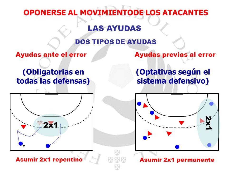 OPONERSE AL MOVIMIENTODE LOS ATACANTES LAS AYUDAS DOS TIPOS DE AYUDAS Ayudas ante el errorAyudas previas al error 2x1 Asumir 2x1 repentino 2x1 Asumir