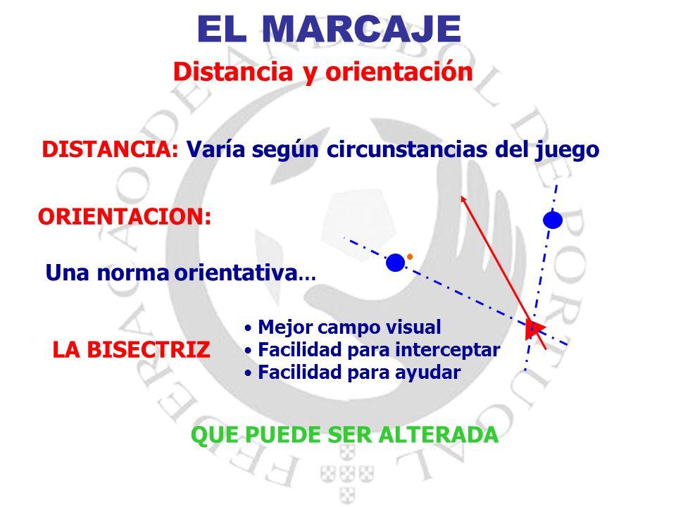 EL MARCAJE Distancia y orientación DISTANCIA: Varía según circunstancias del juego ORIENTACION: Una norma orientativa … LA BISECTRIZ QUE PUEDE SER ALT