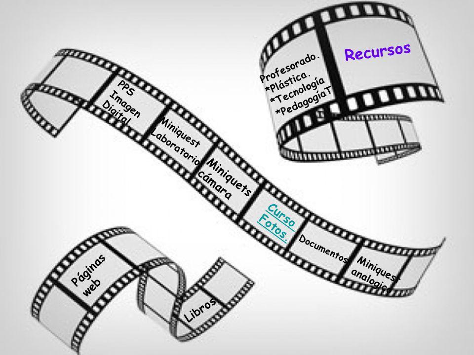 Proceso. *Profesorado. -Programación del Proyecto de Trabajo: Justificación, objetivos, competencias, contenidos, propuestas metodológicas, elección d