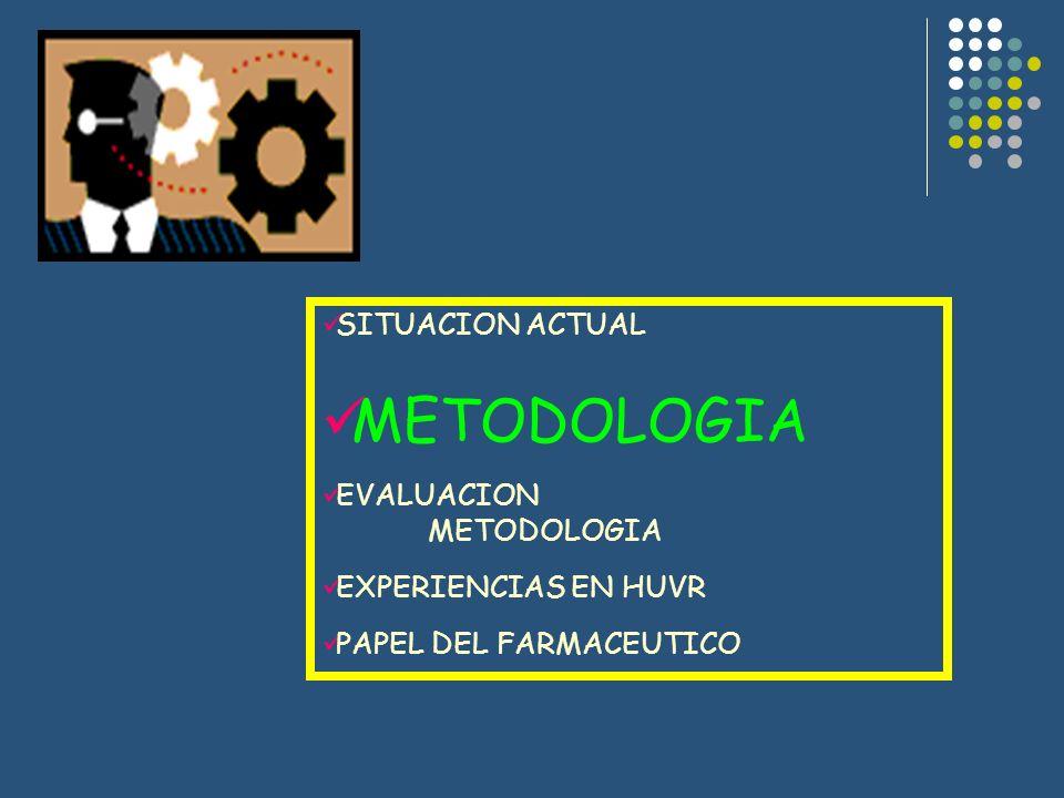 SITUACION ACTUAL METODOLOGIA EVALUACION METODOLOGIA EXPERIENCIAS EN HUVR PAPEL DEL FARMACEUTICO