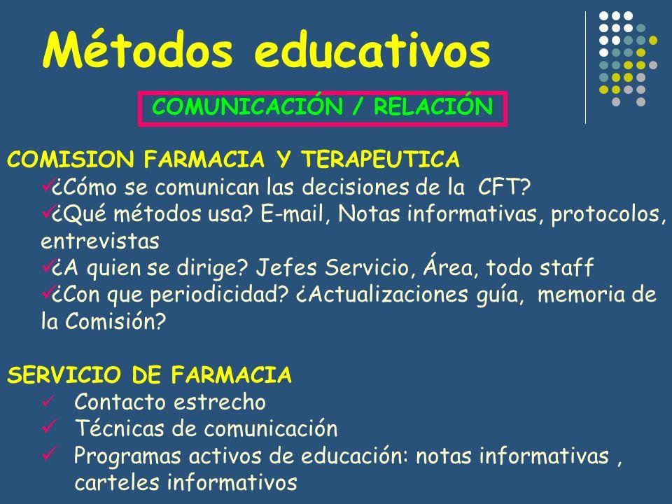 Métodos educativos COMUNICACIÓN / RELACIÓN COMISION FARMACIA Y TERAPEUTICA ¿Cómo se comunican las decisiones de la CFT? ¿Qué métodos usa? E-mail, Nota