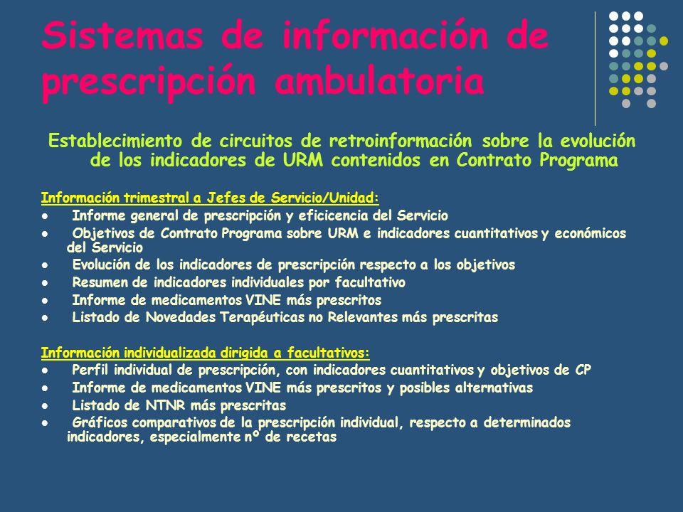 Sistemas de información de prescripción ambulatoria Establecimiento de circuitos de retroinformación sobre la evolución de los indicadores de URM cont