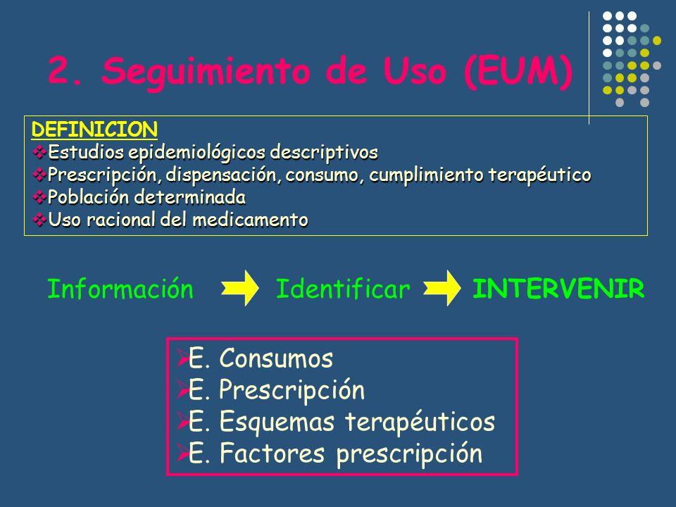 2. Seguimiento de Uso (EUM) DEFINICION Estudios epidemiológicos descriptivos Estudios epidemiológicos descriptivos Prescripción, dispensación, consumo