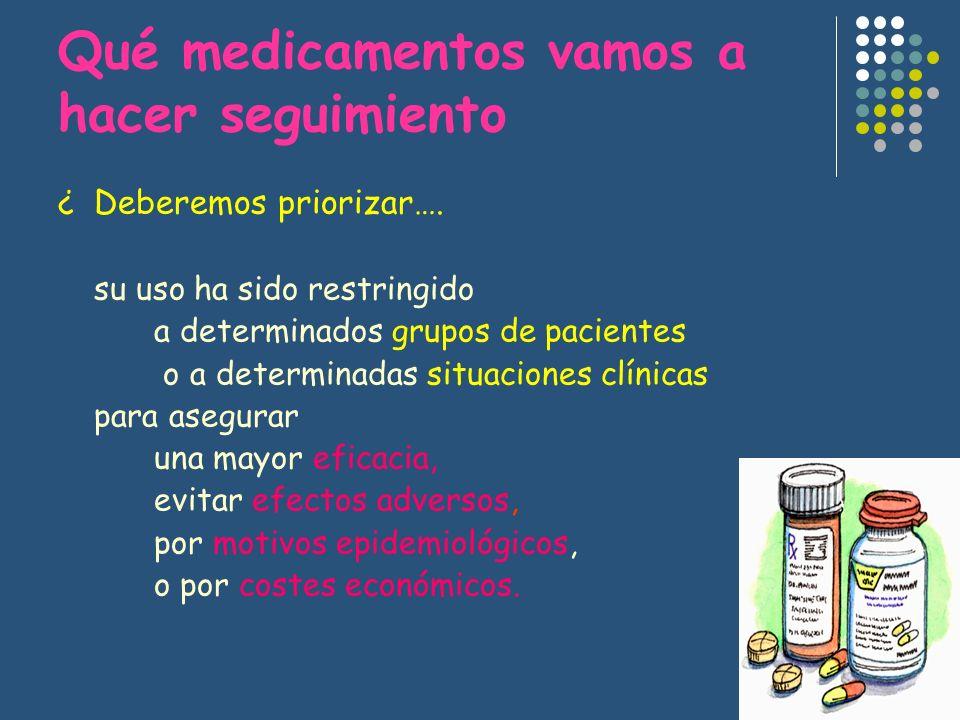 Qué medicamentos vamos a hacer seguimiento ¿Deberemos priorizar…. su uso ha sido restringido a determinados grupos de pacientes o a determinadas situa
