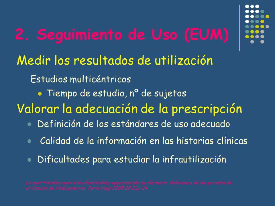 Medir los resultados de utilización Estudios multicéntricos Tiempo de estudio, nº de sujetos Valorar la adecuación de la prescripción Definición de lo
