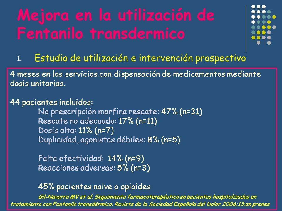 Mejora en la utilización de Fentanilo transdermico 1. Estudio de utilización e intervención prospectivo 4 meses en los servicios con dispensación de m