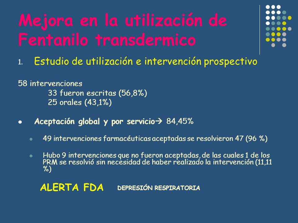 Mejora en la utilización de Fentanilo transdermico 1. Estudio de utilización e intervención prospectivo 58 intervenciones 33 fueron escritas (56,8%) 2