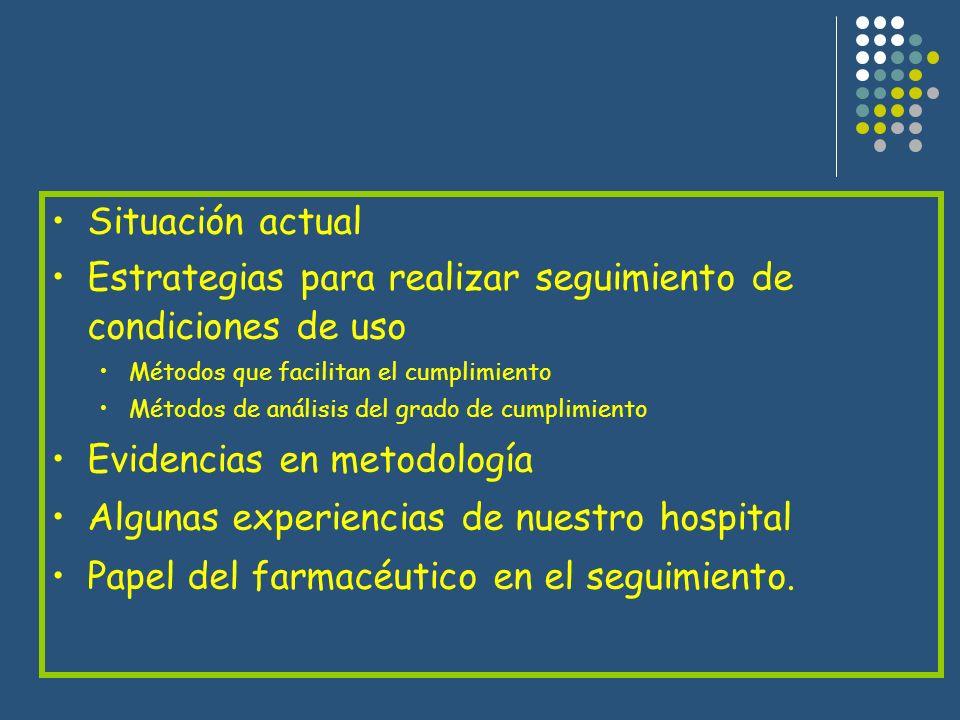 Situación actual Estrategias para realizar seguimiento de condiciones de uso Métodos que facilitan el cumplimiento Métodos de análisis del grado de cu