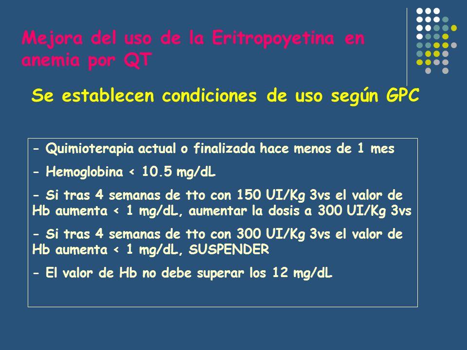 - Quimioterapia actual o finalizada hace menos de 1 mes - Hemoglobina < 10.5 mg/dL - Si tras 4 semanas de tto con 150 UI/Kg 3vs el valor de Hb aumenta