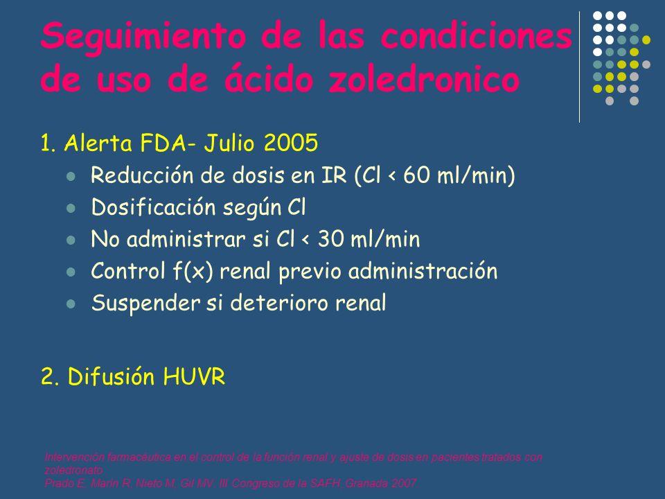 Seguimiento de las condiciones de uso de ácido zoledronico 1. Alerta FDA- Julio 2005 Reducción de dosis en IR (Cl < 60 ml/min) Dosificación según Cl N
