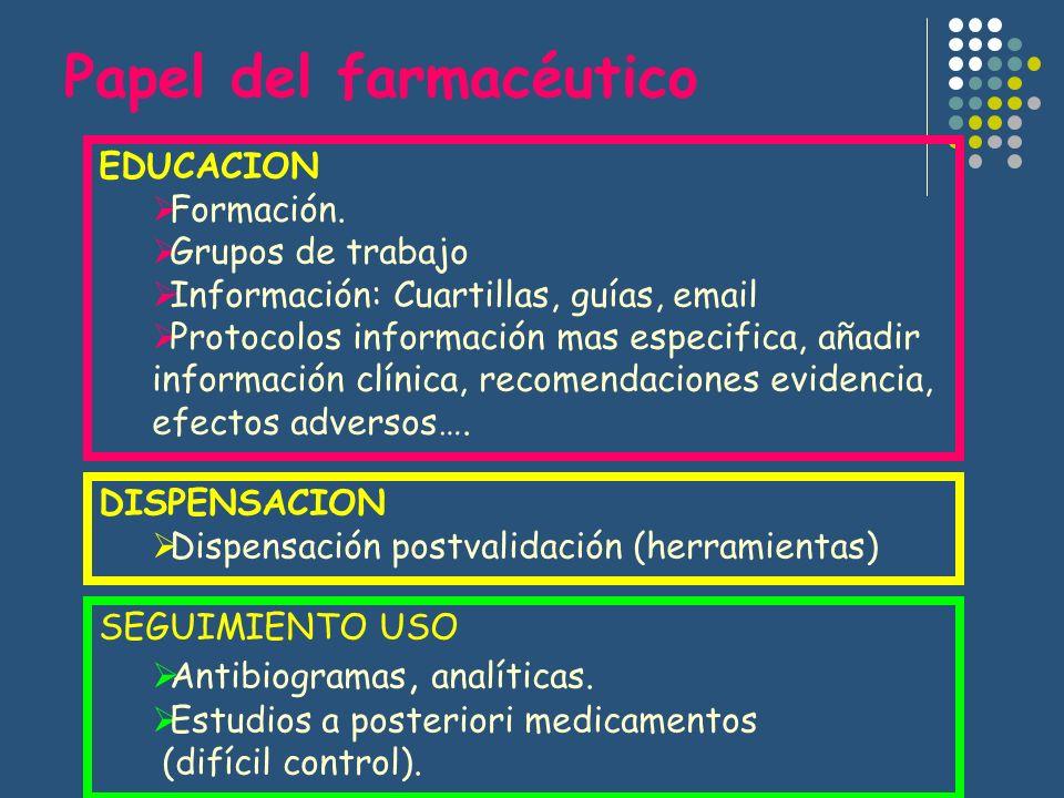 EDUCACION Formación. Grupos de trabajo Información: Cuartillas, guías, email Protocolos información mas especifica, añadir información clínica, recome
