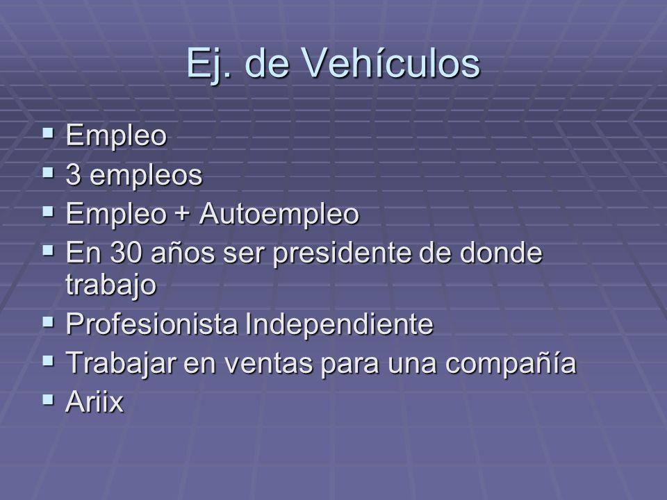 Ej. de Vehículos Empleo Empleo 3 empleos 3 empleos Empleo + Autoempleo Empleo + Autoempleo En 30 años ser presidente de donde trabajo En 30 años ser p