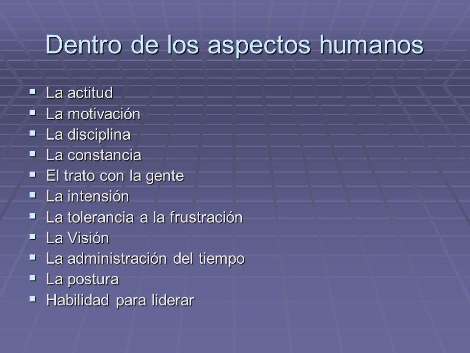 Dentro de los aspectos humanos La actitud La actitud La motivación La motivación La disciplina La disciplina La constancia La constancia El trato con