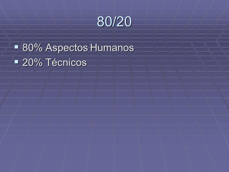 80/20 80% Aspectos Humanos 80% Aspectos Humanos 20% Técnicos 20% Técnicos