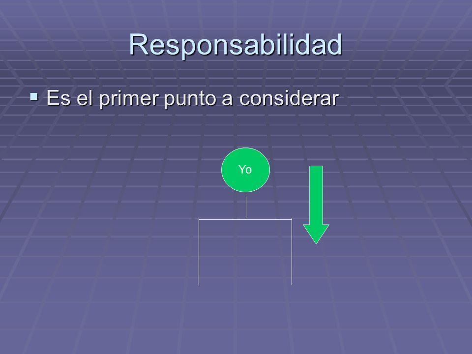 Responsabilidad Es el primer punto a considerar Es el primer punto a considerar Yo