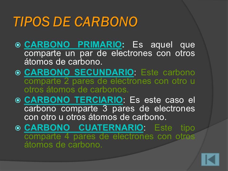PROPIEDADES DEL CARBONO PROPIEDADES QUÍMICAS Covalencia: El átomo del carbono se une a otros átomos compartiendo electrones, es decir mediante enlace