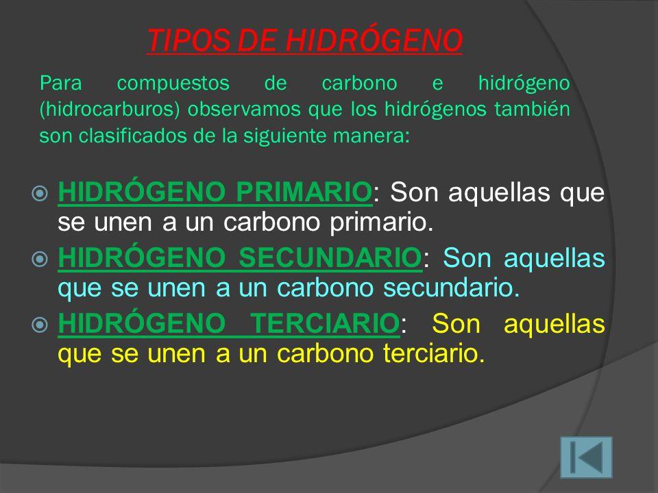 TIPOS DE CARBONO CARBONO PRIMARIO: Es aquel que comparte un par de electrones con otros átomos de carbono. CARBONO PRIMARIO CARBONO SECUNDARIO: Este c