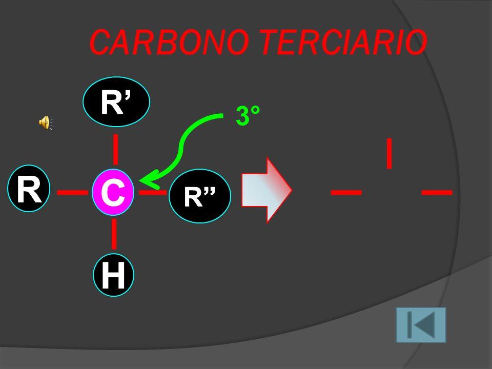 CARBONO SECUNDARIO C R H R H 2°2° R 1 2 C H H R