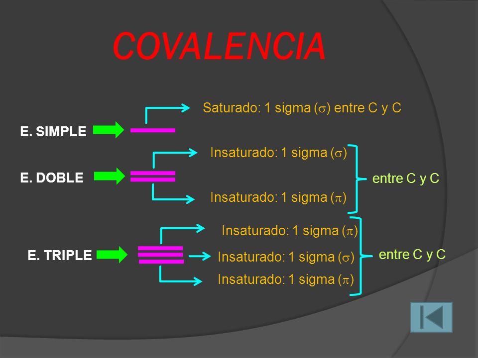 AUTOSATURACIÓN-E. COVALENTE TRIPLE c H N c H c H