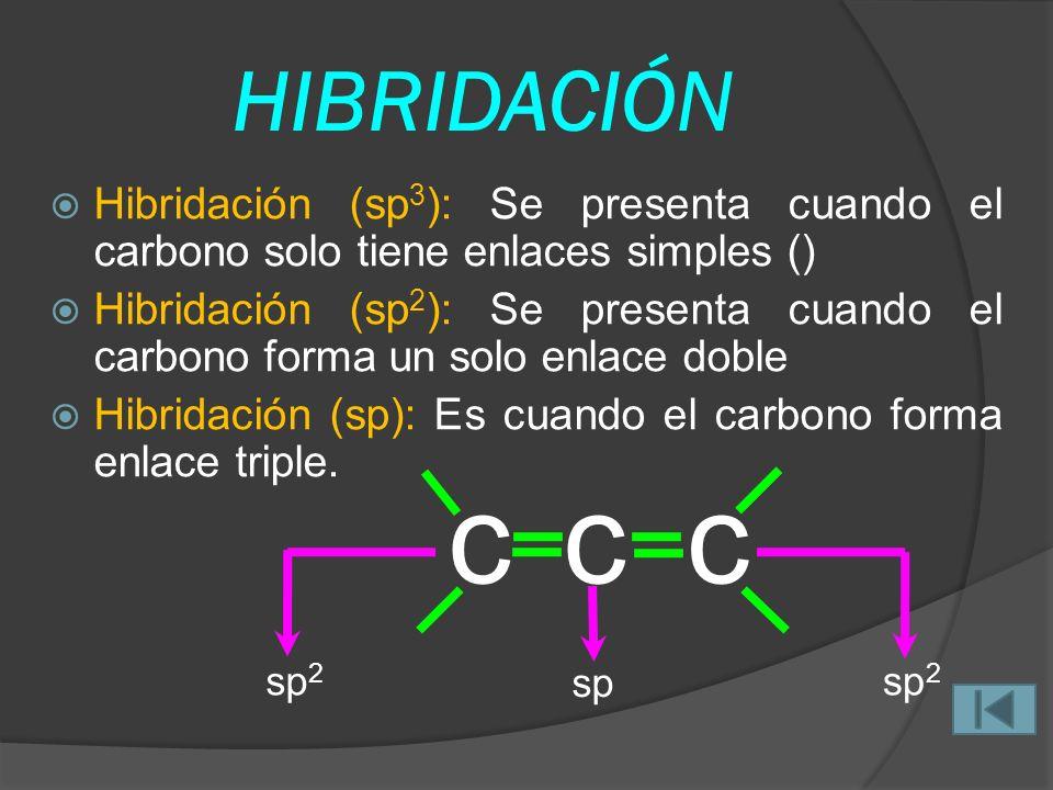 COVALENCIA E. SIMPLE Saturado: 1 sigma ( ) entre C y C E. DOBLE Insaturado: 1 sigma ( ) Insaturado: 1 sigma ( ) entre C y C E. TRIPLE Insaturado: 1 si