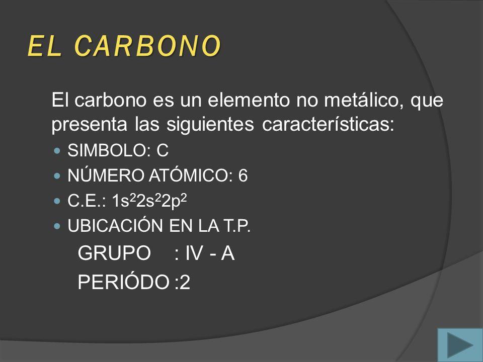 EL CARBONO El carbono es un elemento no metálico, que presenta las siguientes características: SIMBOLO: C NÚMERO ATÓMICO: 6 C.E.: 1s 2 2s 2 2p 2 UBICACIÓN EN LA T.P.
