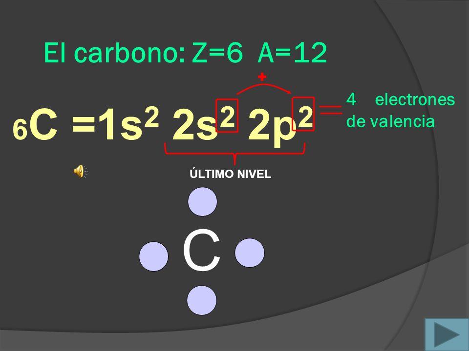 El carbono: Z=6 A=12 C 6 C =1s 2 2s 2 2p 2 4 electrones de valencia ÚLTIMO NIVEL