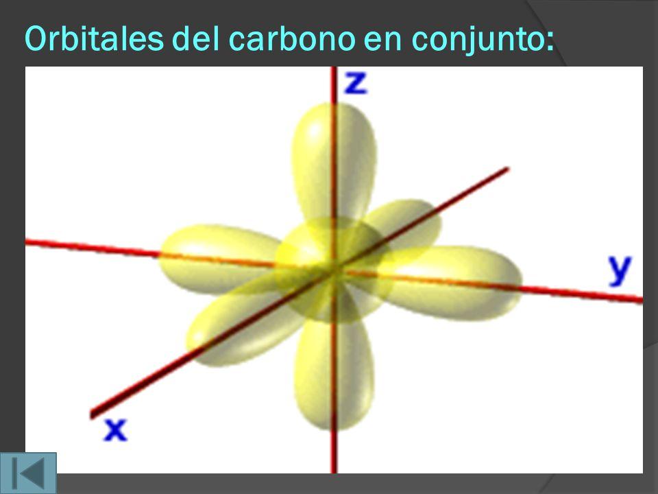 En el espacio, la segunda capa z x y Py z x y z x y Px