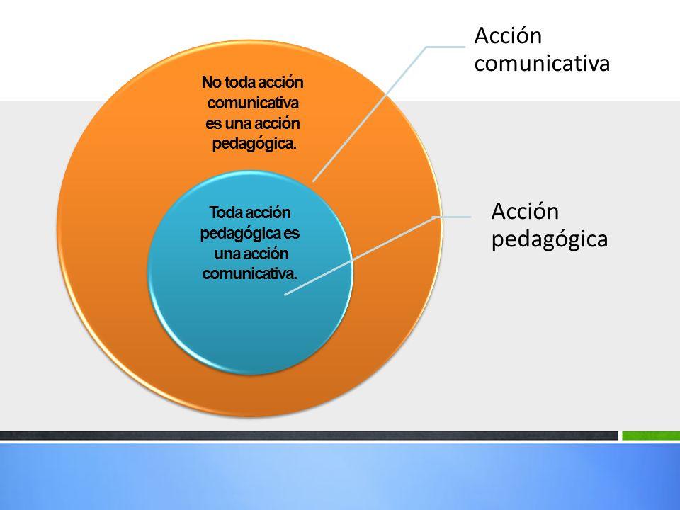 Acción comunicativa Acción pedagógica No toda acción comunicativa es una acción pedagógica. Toda acción pedagógica es una acción comunicativa.