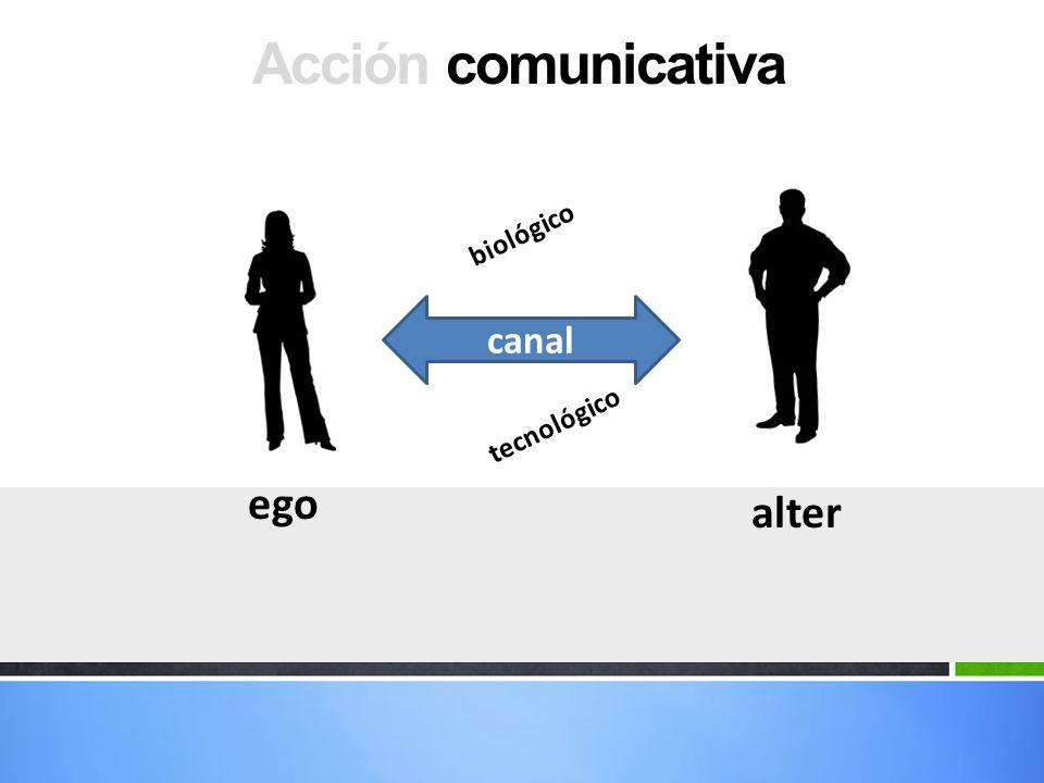 Acción pedagógica ego alter canal b i o l ó g i c o t e c n o l ó g i c o profesor aprendiz Representaciones enseñaraprender Representaciones Expresa Percibe Currículo Modelos cognitivos