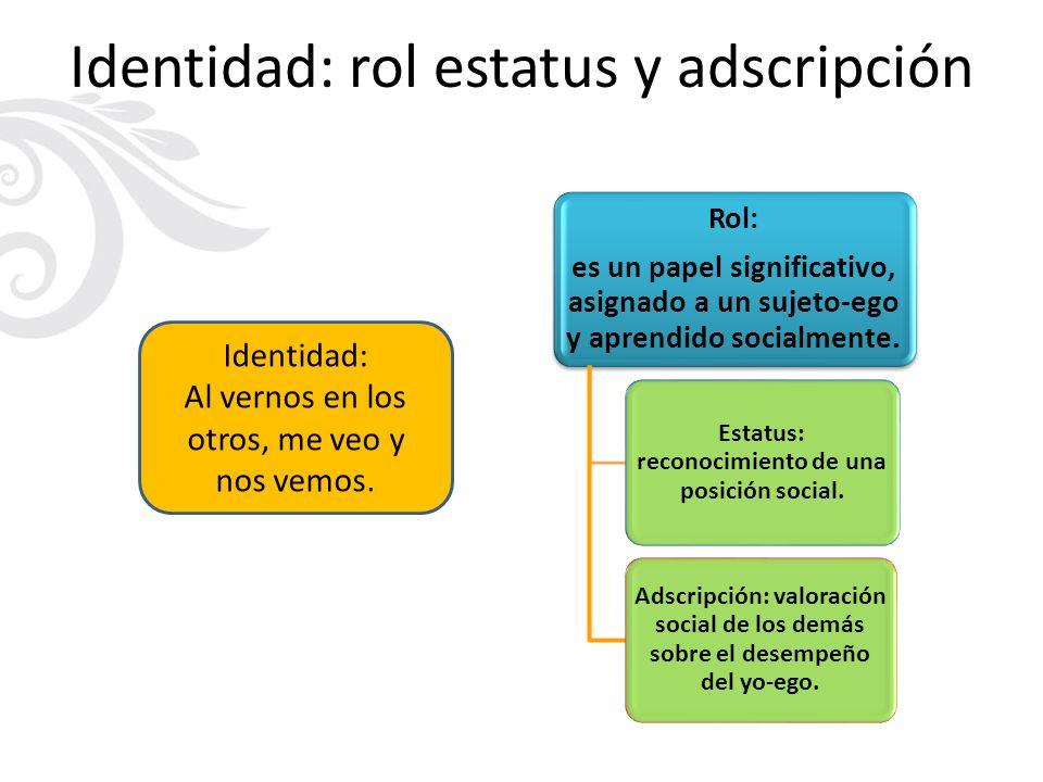 La comunicación y la identidad Ego profesor Grupo escolar Expresa Expresa Auto-imagen Hetero-imagen Ajuste de imagen