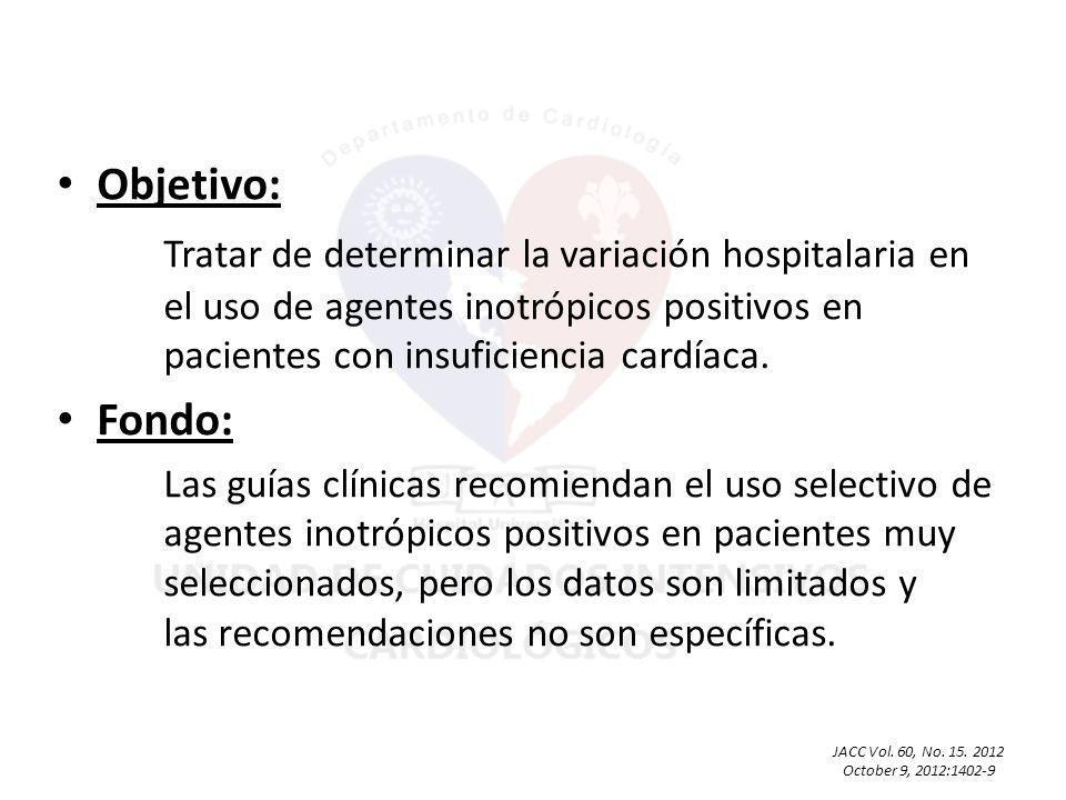 Objetivo: Tratar de determinar la variación hospitalaria en el uso de agentes inotrópicos positivos en pacientes con insuficiencia cardíaca.