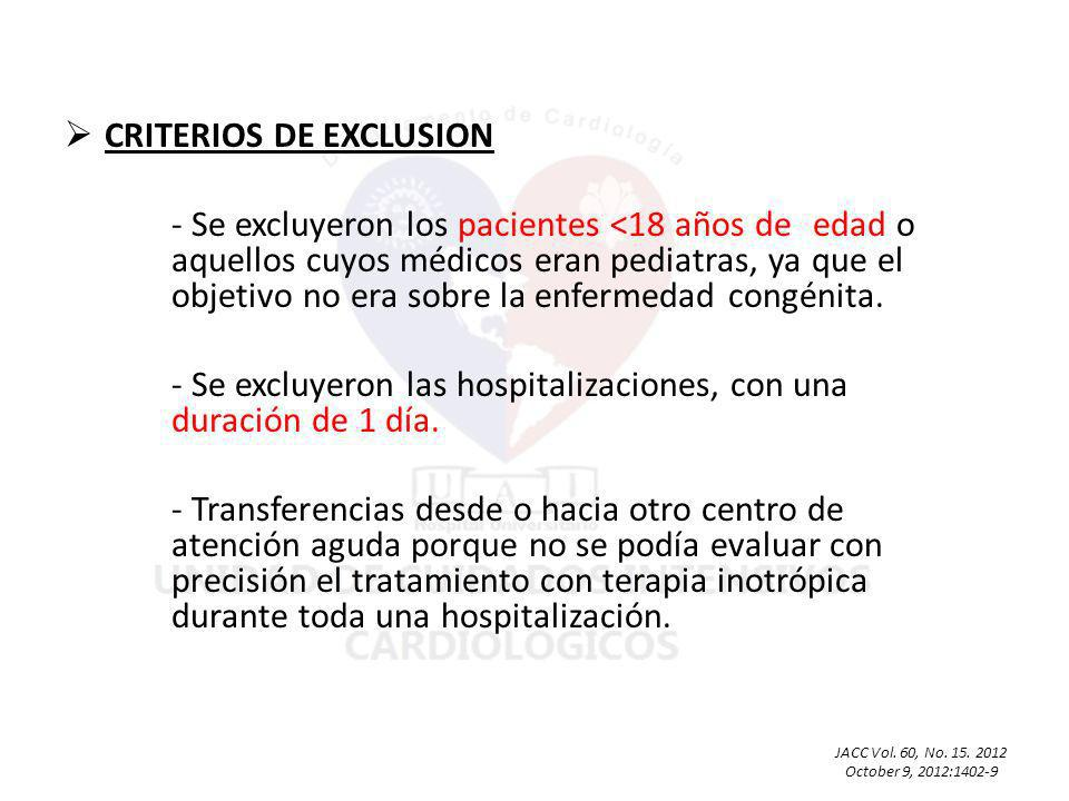 CRITERIOS DE EXCLUSION - Se excluyeron los pacientes <18 años de edad o aquellos cuyos médicos eran pediatras, ya que el objetivo no era sobre la enfermedad congénita.