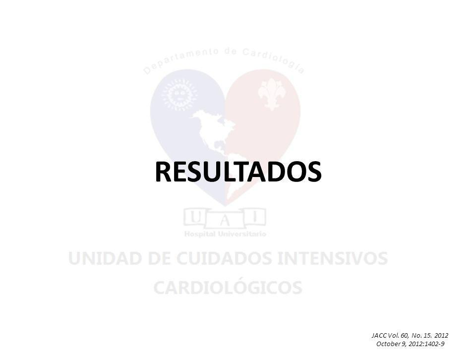 RESULTADOS JACC Vol. 60, No. 15. 2012 October 9, 2012:1402-9