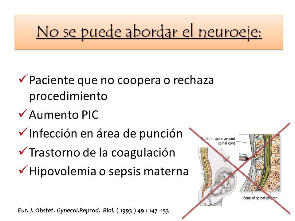 No se puede abordar el neuroeje: Paciente que no coopera o rechaza procedimiento Aumento PIC Infección en área de punción Trastorno de la coagulación Hipovolemia o sepsis materna Eur.