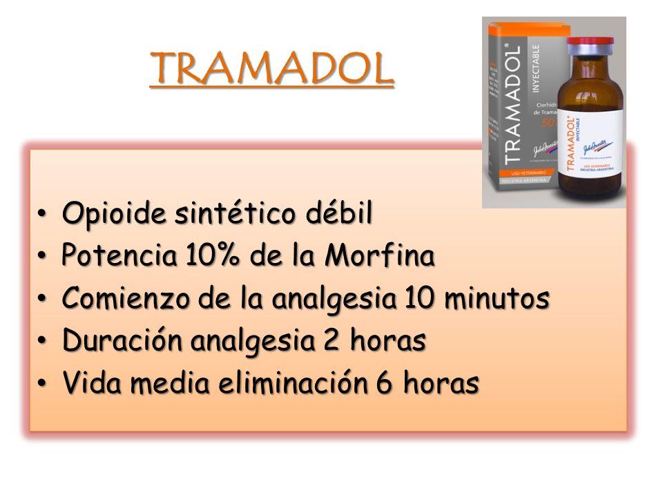 TRAMADOL Opioide sintético débil Opioide sintético débil Potencia 10% de la Morfina Potencia 10% de la Morfina Comienzo de la analgesia 10 minutos Comienzo de la analgesia 10 minutos Duración analgesia 2 horas Duración analgesia 2 horas Vida media eliminación 6 horas Vida media eliminación 6 horas Opioide sintético débil Opioide sintético débil Potencia 10% de la Morfina Potencia 10% de la Morfina Comienzo de la analgesia 10 minutos Comienzo de la analgesia 10 minutos Duración analgesia 2 horas Duración analgesia 2 horas Vida media eliminación 6 horas Vida media eliminación 6 horas