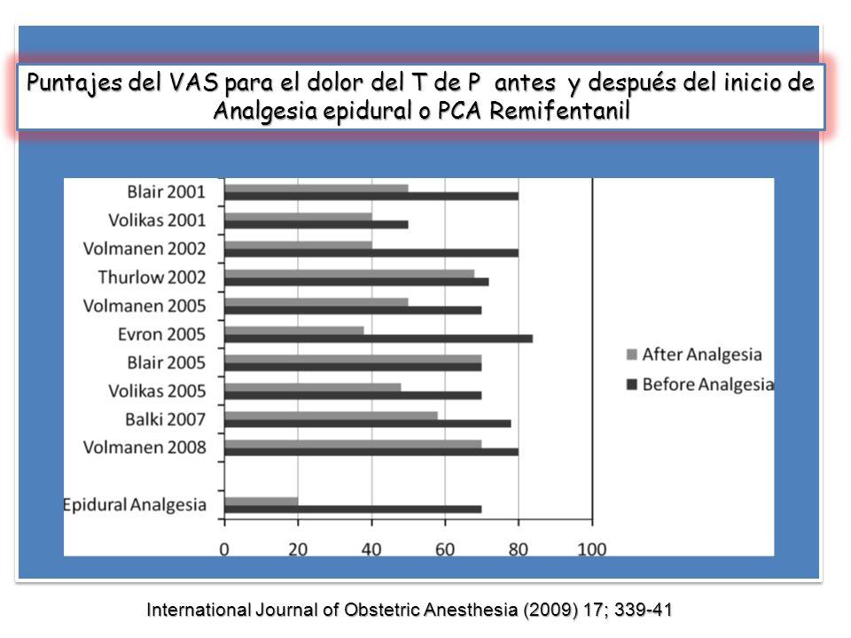 Puntajes del VAS para el dolor del T de P antes y después del inicio de Analgesia epidural o PCA Remifentanil International Journal of Obstetric Anesthesia (2009) 17; 339-41