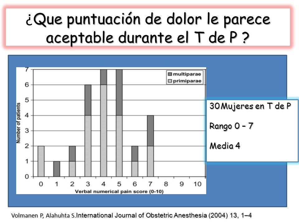 Que puntuación de dolor le parece aceptable durante el T de P ? ¿ Que puntuación de dolor le parece aceptable durante el T de P ? Volmanen P, Alahuhta