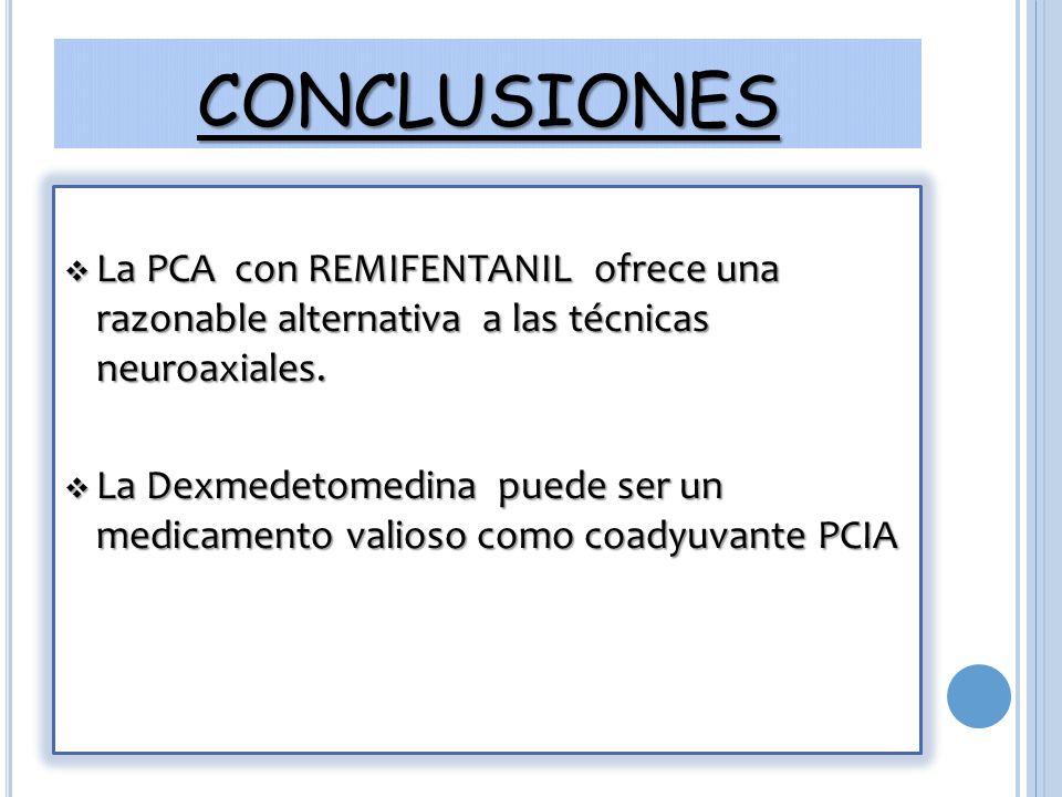 CONCLUSIONES La PCA con REMIFENTANIL ofrece una razonable alternativa a las técnicas neuroaxiales. La PCA con REMIFENTANIL ofrece una razonable altern